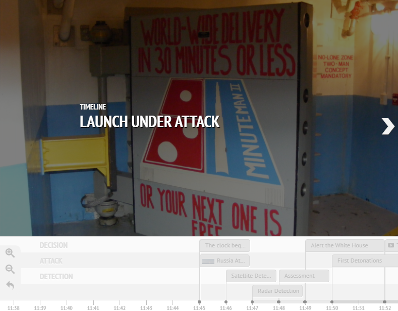 Screenshot of Launch Under Attack